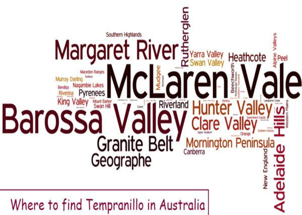Australian wine regions where tempranillo red grape variety is used