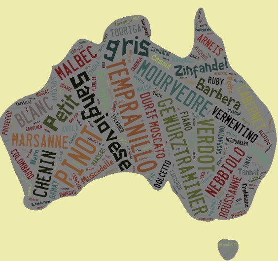 Alternative Grape Varieties in Australia