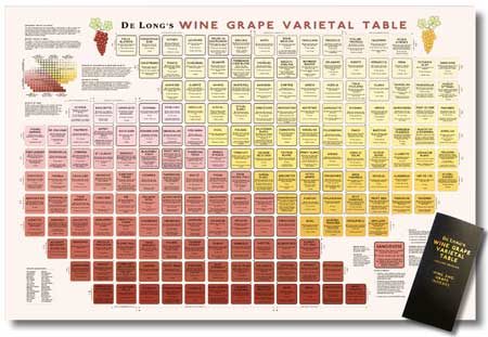 De Long's Wine Grape Varietal Table